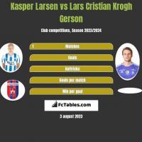 Kasper Larsen vs Lars Cristian Krogh Gerson h2h player stats