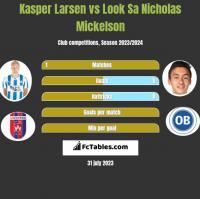 Kasper Larsen vs Look Sa Nicholas Mickelson h2h player stats