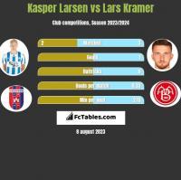 Kasper Larsen vs Lars Kramer h2h player stats