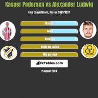 Kasper Pedersen vs Alexander Ludwig h2h player stats