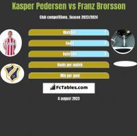 Kasper Pedersen vs Franz Brorsson h2h player stats