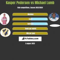 Kasper Pedersen vs Michael Lumb h2h player stats