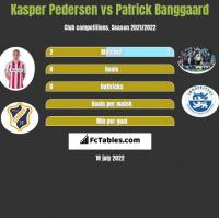 Kasper Pedersen vs Patrick Banggaard h2h player stats
