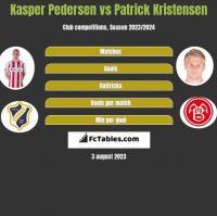 Kasper Pedersen vs Patrick Kristensen h2h player stats