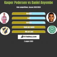 Kasper Pedersen vs Daniel Anyembe h2h player stats