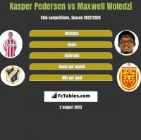 Kasper Pedersen vs Maxwell Woledzi h2h player stats