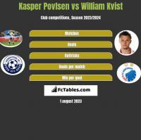 Kasper Povlsen vs William Kvist h2h player stats