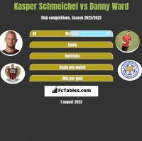 Kasper Schmeichel vs Danny Ward h2h player stats