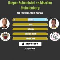 Kasper Schmeichel vs Maarten Stekelenburg h2h player stats
