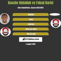Kassim Abdallah vs Faisal Darisi h2h player stats
