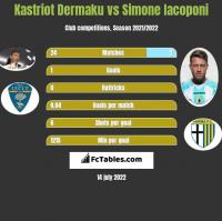 Kastriot Dermaku vs Simone Iacoponi h2h player stats