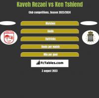 Kaveh Rezaei vs Ken Tshiend h2h player stats