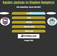 Kayden Jackson vs Stephen Humphrys h2h player stats
