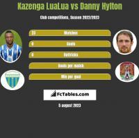 Kazenga LuaLua vs Danny Hylton h2h player stats