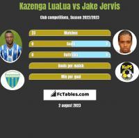 Kazenga LuaLua vs Jake Jervis h2h player stats