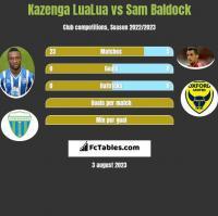 Kazenga LuaLua vs Sam Baldock h2h player stats