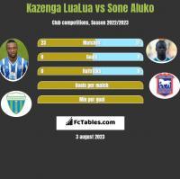 Kazenga LuaLua vs Sone Aluko h2h player stats