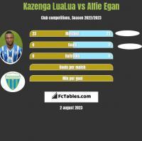 Kazenga LuaLua vs Alfie Egan h2h player stats