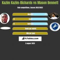 Kazim Kazim-Richards vs Mason Bennett h2h player stats