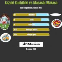 Kazuki Kushibiki vs Masashi Wakasa h2h player stats