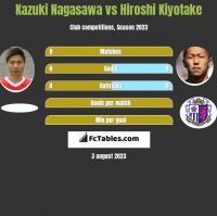 Kazuki Nagasawa vs Hiroshi Kiyotake h2h player stats