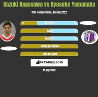 Kazuki Nagasawa vs Ryosuke Yamanaka h2h player stats