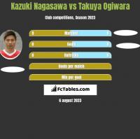 Kazuki Nagasawa vs Takuya Ogiwara h2h player stats