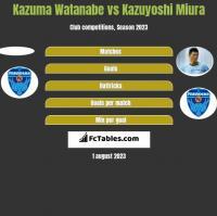 Kazuma Watanabe vs Kazuyoshi Miura h2h player stats