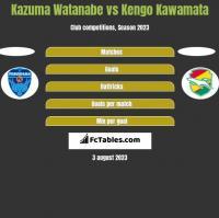 Kazuma Watanabe vs Kengo Kawamata h2h player stats