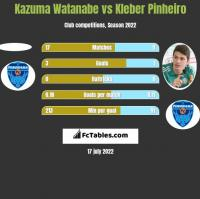 Kazuma Watanabe vs Kleber Pinheiro h2h player stats