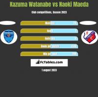 Kazuma Watanabe vs Naoki Maeda h2h player stats