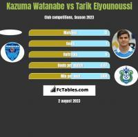 Kazuma Watanabe vs Tarik Elyounoussi h2h player stats