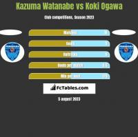 Kazuma Watanabe vs Koki Ogawa h2h player stats