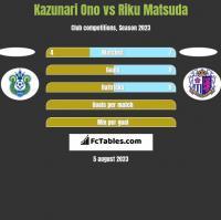 Kazunari Ono vs Riku Matsuda h2h player stats
