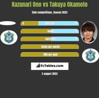 Kazunari Ono vs Takuya Okamoto h2h player stats