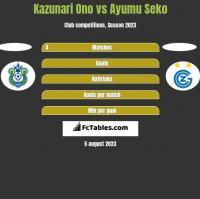 Kazunari Ono vs Ayumu Seko h2h player stats