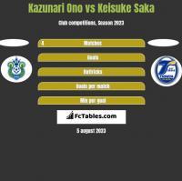 Kazunari Ono vs Keisuke Saka h2h player stats