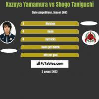Kazuya Yamamura vs Shogo Taniguchi h2h player stats