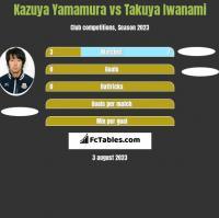 Kazuya Yamamura vs Takuya Iwanami h2h player stats