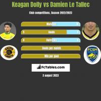 Keagan Dolly vs Damien Le Tallec h2h player stats