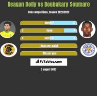 Keagan Dolly vs Boubakary Soumare h2h player stats