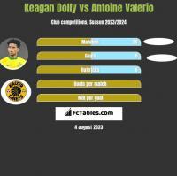 Keagan Dolly vs Antoine Valerio h2h player stats