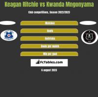 Keagan Ritchie vs Kwanda Mngonyama h2h player stats
