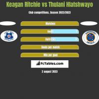 Keagan Ritchie vs Thulani Hlatshwayo h2h player stats