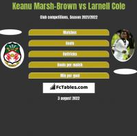 Keanu Marsh-Brown vs Larnell Cole h2h player stats