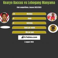 Kearyn Baccus vs Lebogang Manyama h2h player stats