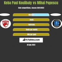 Keba Paul Koulibaly vs Mihai Popescu h2h player stats