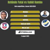 Kehinde Fatai vs Vahid Hambo h2h player stats
