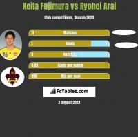 Keita Fujimura vs Ryohei Arai h2h player stats
