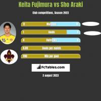 Keita Fujimura vs Sho Araki h2h player stats